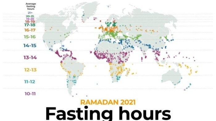 Ini Daftar Negara dengan Waktu Puasa Ramadhan 2021 Terpanjang dan Tersingkat