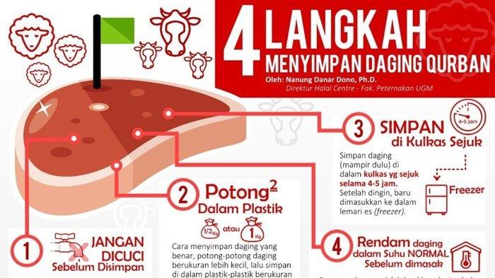 Cara Mengatasi Daging Sapi Agar Awet & Segar - Tips Menyimpang Daging Kurban yang Benar di Kulkas