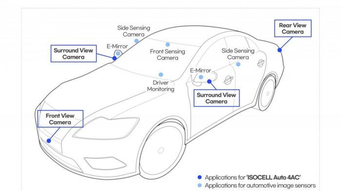 Samsung Perkenalkan Sensor ISOCELL untuk Mobil Tesla