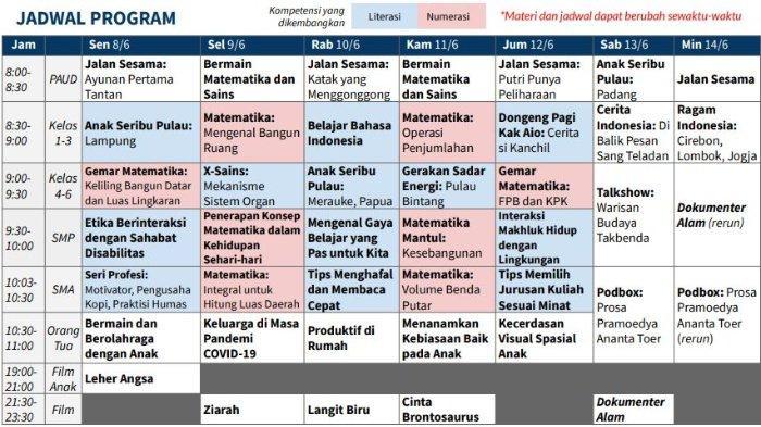 Jadwal TVRI Belajar dari Rumah 8 - 13 Juni 2020.