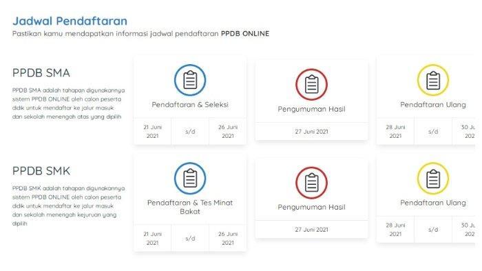Jadwal Pendaftaran PPDB Sumbar 2021.