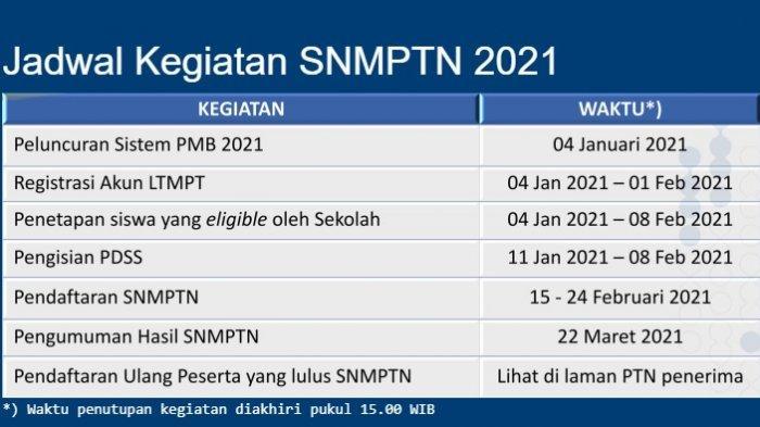 Jadwal SNMPTN