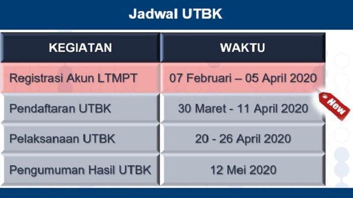 Jadwal terbaru UTBK 2020