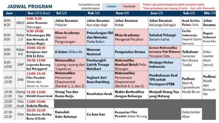 Jadwal Belajar dari Rumah TVRI SMP, Selasa 2 Juni 2020: Layang-layang dan Trapesium, Pukul 09.30 WIB