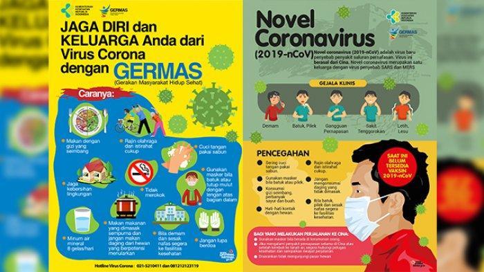 Jaga diri dari coronavirus dengan GERMAS (www.kemkes.go.id)