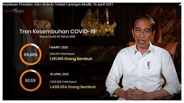 Wow! Jelaskan soal Larangan Mudik Lebaran 2021, Jokowi Ungkap 4 Tren Kenaikan Kasus Corona Tahun Lalu