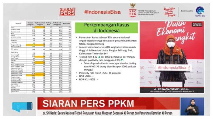 Jubir Vaksinasi Covid-19 Kemenkes, Siti Nadia Tarmizi Sampaikan Data Kematian