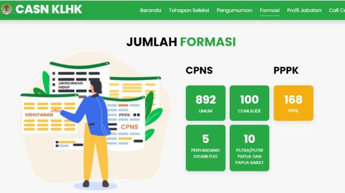 Jumlah Formasi CPNS KLHK 2021