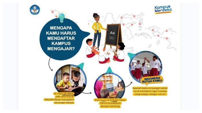 270 Mahasiswa dan 197 Dosen Telah Bergabung dalam Kampus Mengajar