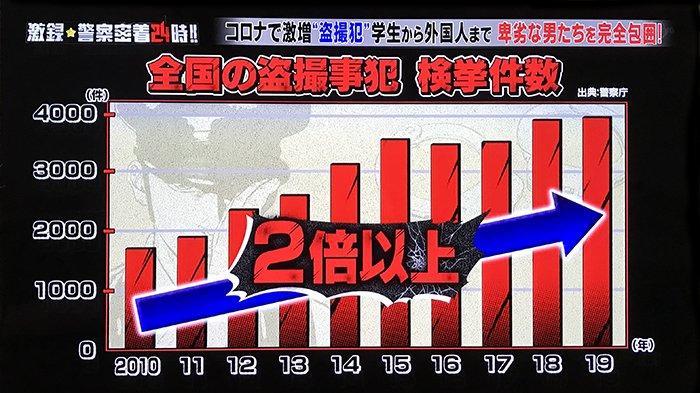 Kasus Tosatsu di Jepang Meningkat Dua Kali Lipat