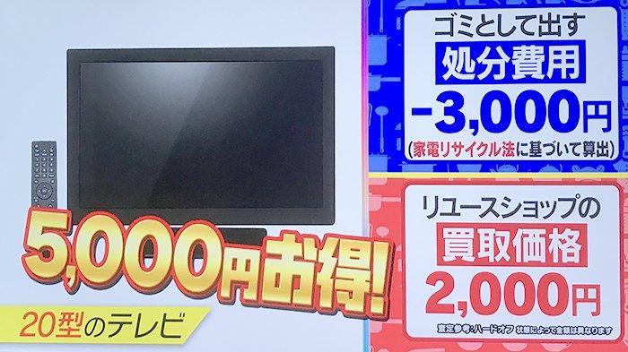 Di Jepang Semua Barang Bekas Dapat Dijadikan Uang