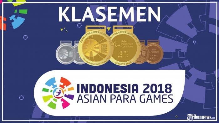 Raih 23 Medali Emas di Hari Keempat, Indonesia Lampaui Target Emas di Asian Para Games 2018
