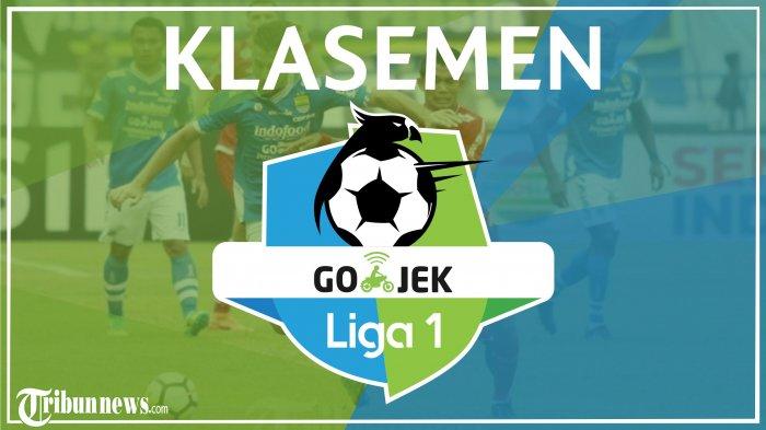 Klasemen Sementara Liga 1 - PSM Gantikan Persib Bandung, Bhayangkara FC Geser Persija Jakarta