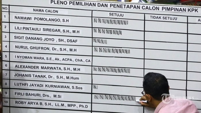 Petugas menuliskan perolehan masing-masing calon pimpinan Komisi Pemberantasan Korupsi (KPK) saat pemilihan Capim KPK oleh Komisi III DPR melalui mekanisme voting di Ruang Rapat Komisi III, Kompleks Parlemen, Jakarta, Jumat (13/9/2019) dini hari. Melalui mekanisme voting dengan jumlah suara sah sejumlah 56 terpilih 5 capim KPK yaitu Firli Bahuri, Alexander Marwata, Nurul Ghufron, Nawawi Pomolango, dan Lili Pintauli Siregar. TRIBUNNEWS/IRWAN RISMAWAN