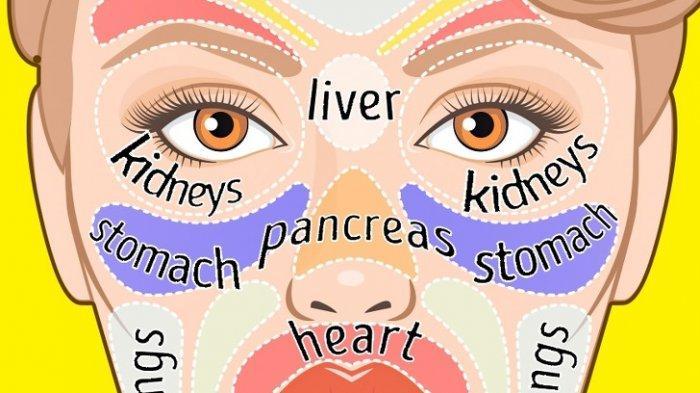 8 Kondisi Tubuh Dapat Menandakan Banyak Hal tentang Dirimu, Kepribadian hingga Penyakit Serius