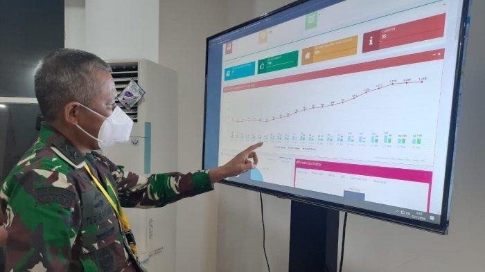 Koordinator Rumah Sakit Darurat Covid (RSDC) Wisma Atlet Kemayoran, Jakarta Pusat, Mayjen TNI Tugas Ratmono memantau data pasien. RSDC Wisma Atlet, telah mampu membangun sistem informasi untuk meng-input data pasien secara digital, sejak tiap pasien Covid-19 masuk ke RSDC Wisma Atlet. Sistem informasi itu lalu diintegrasikan secara digital antar-divisi pelayanan untuk mempercepat penanganan dan pelayanan pasien Covid-19.
