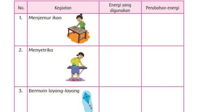 Kunci Jawaban Tema 2 Kelas 4 SD Halaman 50 51 52 53 54 55 57 Subtema 2 Pembelajaran 1:Manfaat Energi