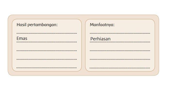 Kunci Jawaban Kelas 4 SD Tema 9 Halaman 89