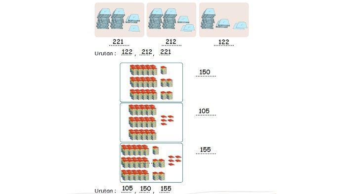 Kunci Jawaban Tema 1 Kelas 2 SD Halaman 75, 76, 77, 78, 79 dan 80 Urutan Bilangan