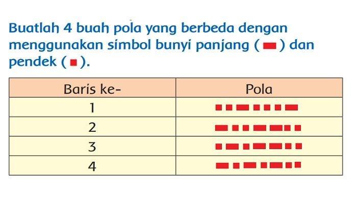 Kunci Jawaban Tema 1 Kelas 3 SD Halaman 3