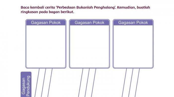 KUNCI Jawaban Tema 1 Kelas 4 SD Halaman 123 124 125 127 128 Subtema 2: Membuat Ringkasan Cerita