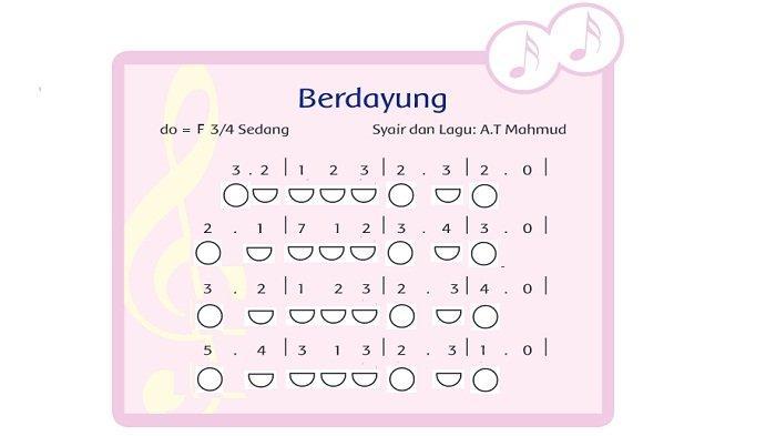 Kunci Jawaban Tema 2 Kelas 2 SD Halaman 28, 32, 33, 34 dan 35 Subtema 1 Pembelajaran 4