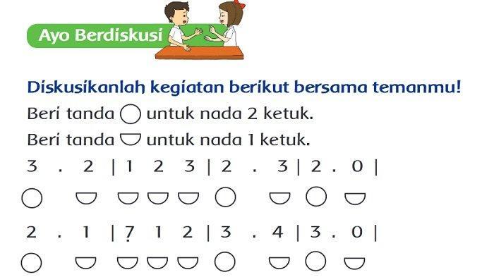 Kunci Jawaban Tema 2 Kelas 2 SD Halaman 4, 5, 6, 7, 8, 9, 10, 12, 14, 17 dan 18 Subtema 1