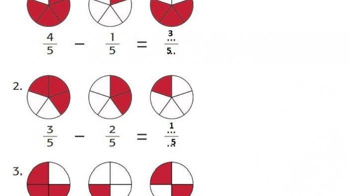 KUNCI Jawaban Tema 5 Kelas 3 SD Halaman 177 184 Buku Tematik Subtema 4 Pembelajaran 1