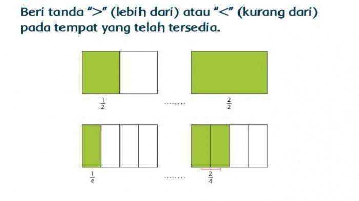 KUNCI Jawaban Tema 5 Kelas 3 SD Subtema 2 Pembelajaran 5 Halaman 103 105 107 108