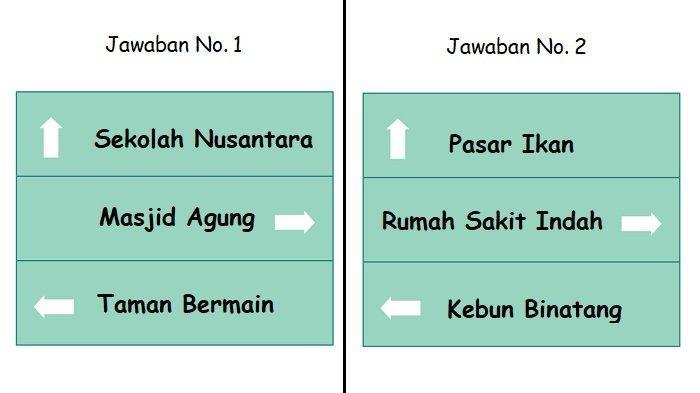 Kunci Jawaban Tema 8 Kelas 3 SD Halaman 143