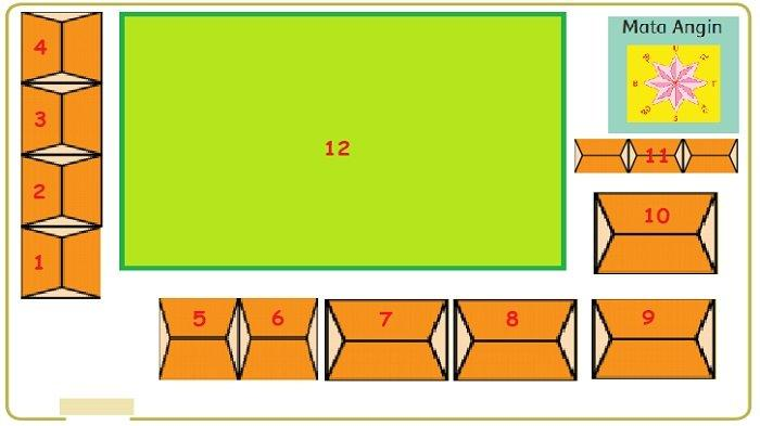 Kunci Jawaban Tema 8 Kelas 3 SD Halaman 185