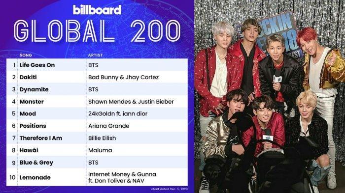 Jadi Lagu Berbahasa Korea Pertama yang Puncaki Billboard HOT 100, Ini Pencapaian BTS 'Life Goes On'