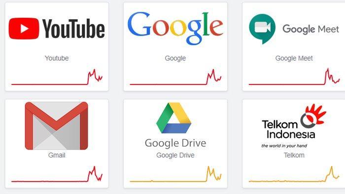 Situs Downdetector menunjukkan ada kenaikan laporan gangguan sejumlah layanan Google, seperti YouTube, Gmail. Kamis (8/4/2021)