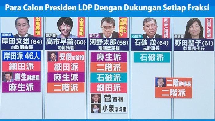 Bagaimana Proses Pemilihan Presiden Partai Demokrat Liberal (LDP) Jepang?