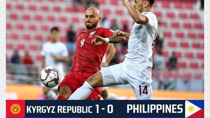 Live Score Babak Pertama Kyrgyzstan Vs Filipina Piala Asia AFC 2019, Skor Sementara 1-0