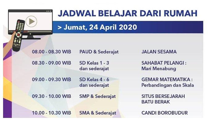 Jadwal TVRI Belajar dari Rumah, Jumat 24 April 2020: Perbandingan dan Skala hingga Candi Borobudur