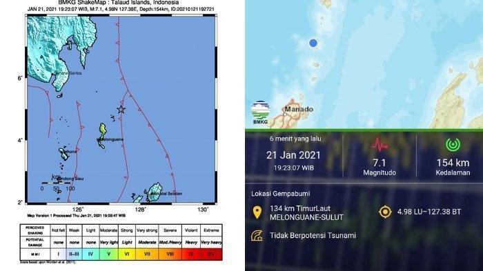 Gempa Bermanitudo 7,1 di Talaud, Warga Berhamburan Takut Terjadi Tsunami