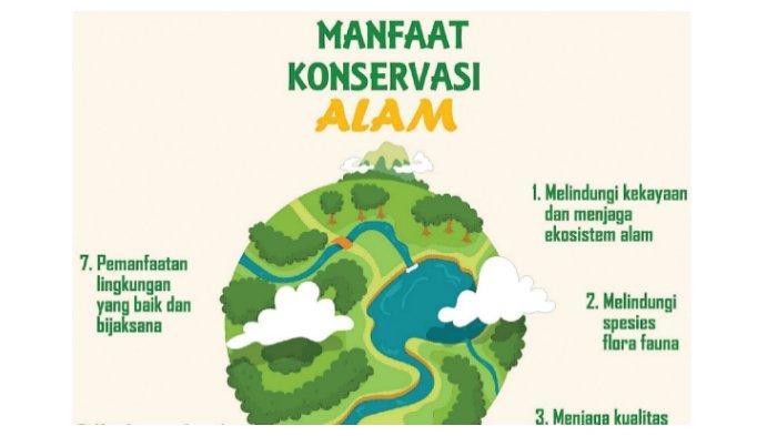 Manfaat Konservasi Alam Buku Tematik