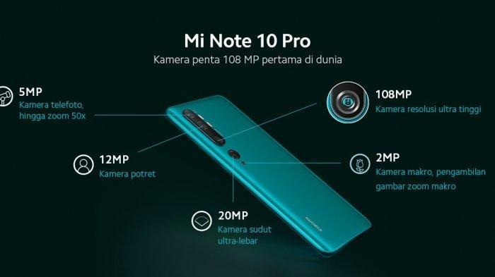 Harga Beserta Spesifikasi Lengkap Mi Note 10 Pro, Smartphone Penta-Camera Pertama di Dunia