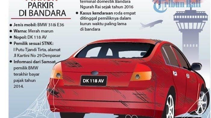 Cerita Mobil BMW 4 Tahun Parkir di Bandara Ngurah Rai, Ini Nama Pemilik dan Tarif yang Harus Dibayar