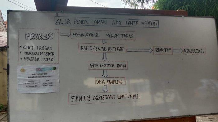 Ini Berkas yang Harus Disiapkan Keluarga Korban Pesawat Sriwijaya SJ-182 saat Melapor