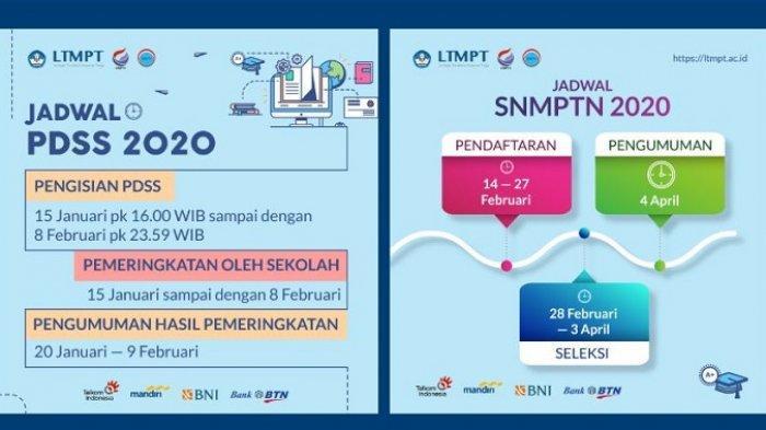 ILUSTRASI - PDSS SNMPTN 2020 (ltmpt.ac.id)