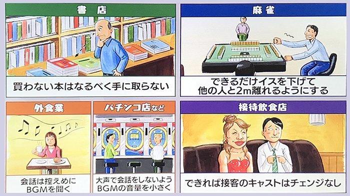 Pemerintah Jepang memberikan petunjuk pelaksanaan untuk masyarakat dalam menjalani kehidupan sehari-hari setelah pemerintah membatalkan deklarasi darurat di 39 perfektur. Pedoman bagi warga yang berada di toko buku, main mahyong, ke toko pachinko, maupun saat ke restoran.