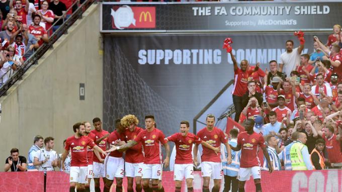 Ini Nama-Nama Bek Tengah Incaran Manchester United