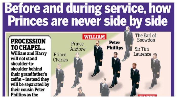Pangeran William dan Pangeran Harry tidak akan berjalan beriringan atau satu baris saat mengiringi peti mati kakek mereka, Pangeran Philip.