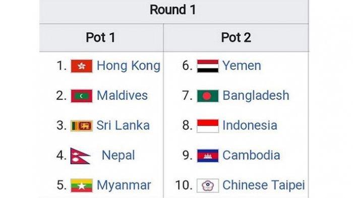 Timnas Indonesia Masuk Pot 2 Play-off Kualifikasi Piala Asia 2023, Ini Para Calon Lawannya