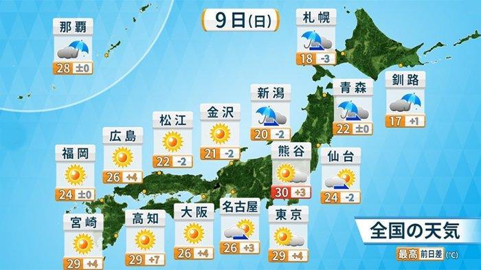 Hari Ini Jepang Mencapai Suhu Terpanas di Tahun 2021