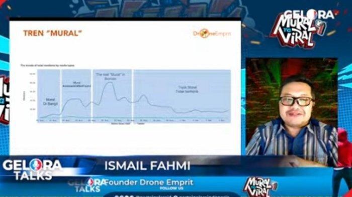 Ismail Fahmi: Emosi Netizen yang Paling Sering Muncul Soal Penghapusan Mural Adalah Ketakutan