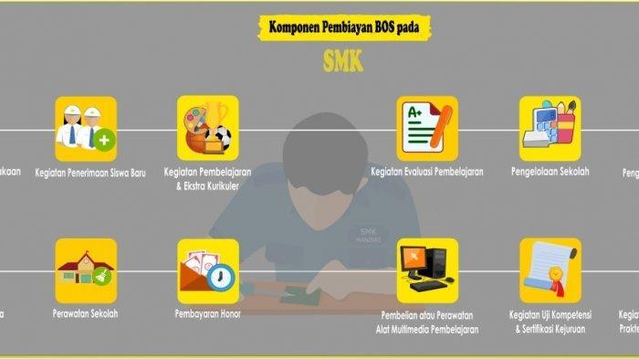 Penggunaan Dana Bantuan Operasional Sekolah (BOS) untuk SMK