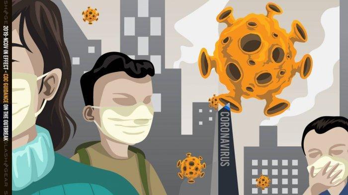 Penyebaran, Gejala, dan Pencegahan virus corona/coronavirus